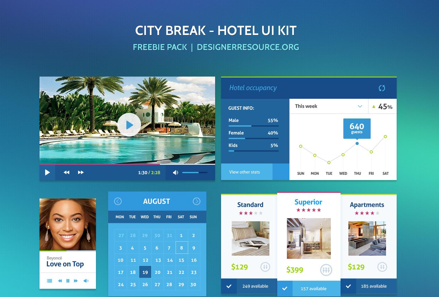 Premium City Break – Hotel UI PSD template giveaway