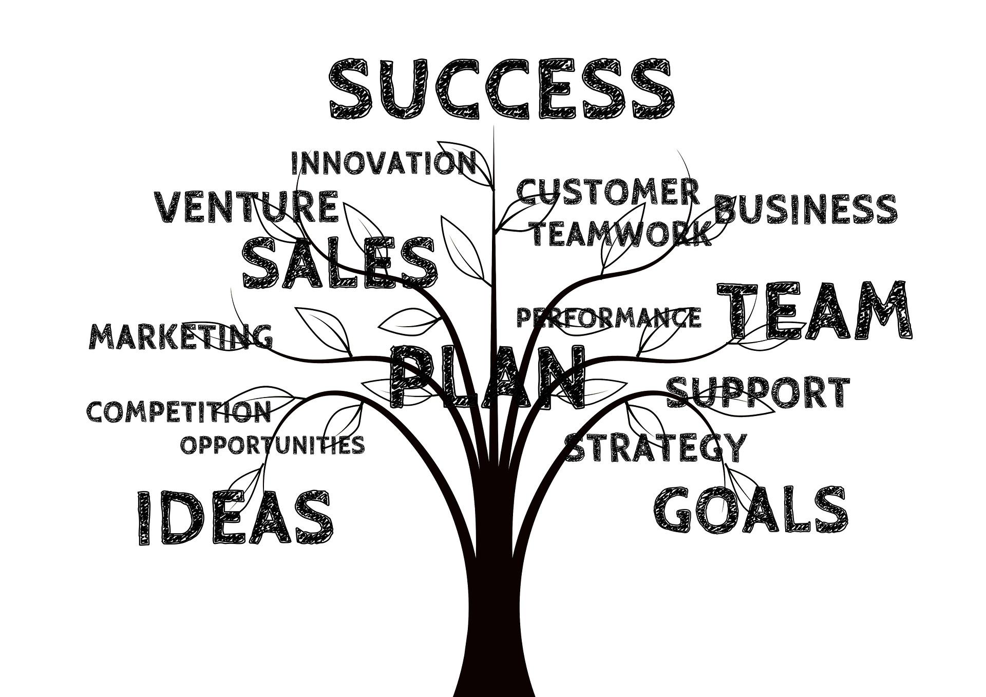 Traditional Marketing and Digital Marketing, Traditional Marketing Vs Digital Marketing, Social Media Marketing, Online Marketing