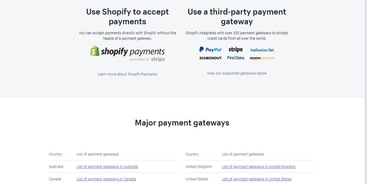 Shiopify Payment gateways, Shopify vs WooCoomerce